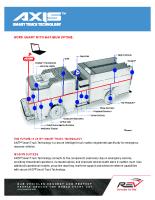 axis-smart-truck-technology-thumb